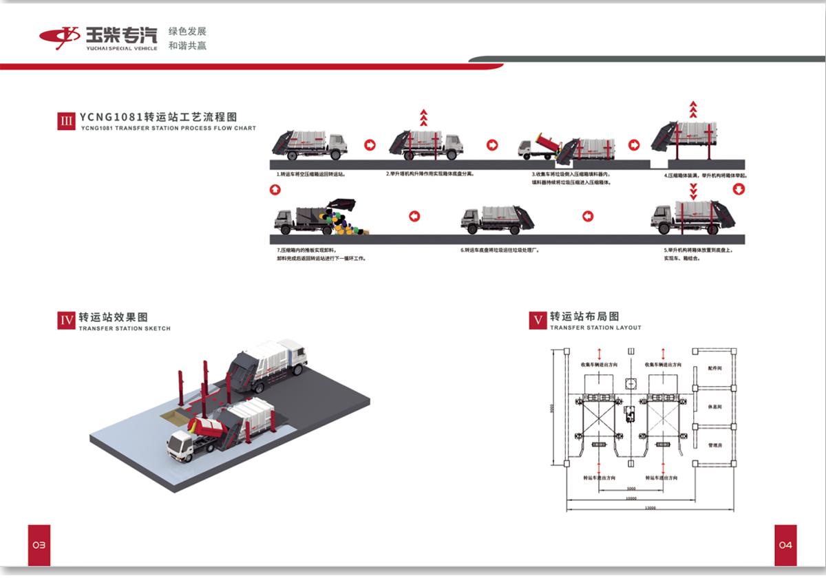 广西玉柴专汽企业产品画册设计印刷_04.png