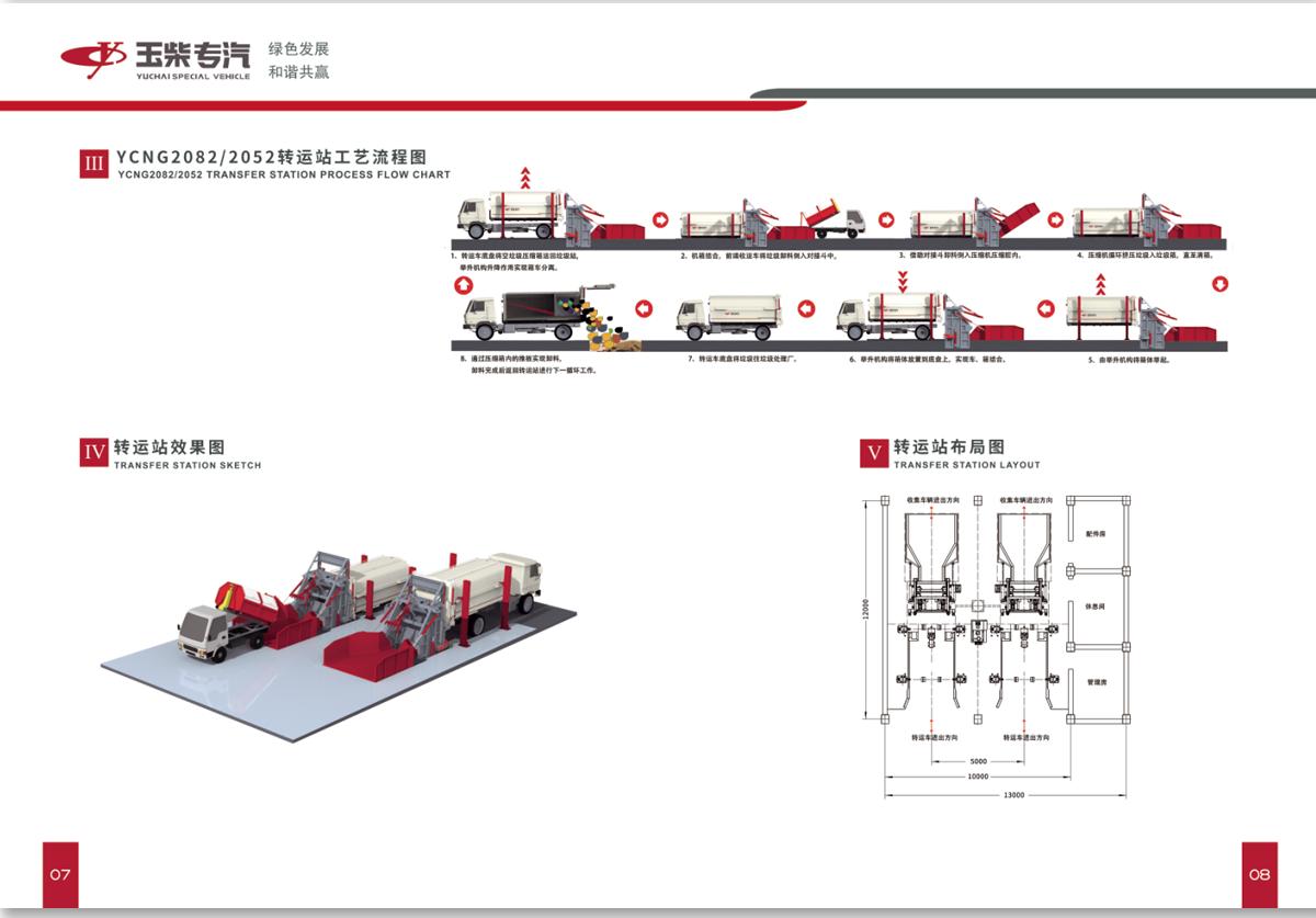 广西玉柴专汽企业产品画册设计印刷_06.png