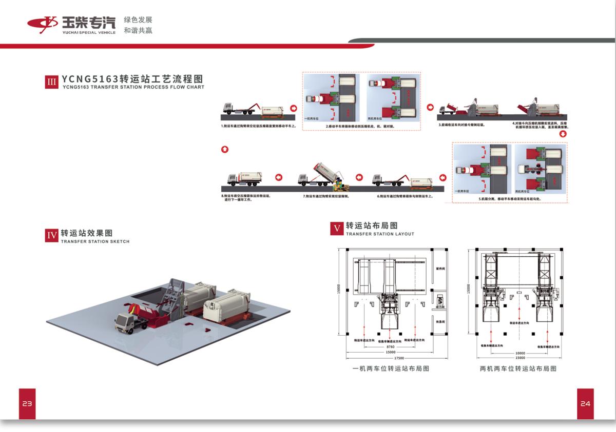 广西玉柴专汽企业产品画册设计印刷_08.png